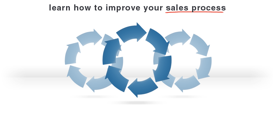 Learn how to improve your sales process